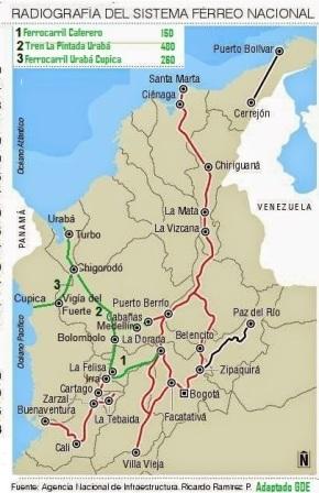 12 red ferrea de colombia y ferrocarril cafetero
