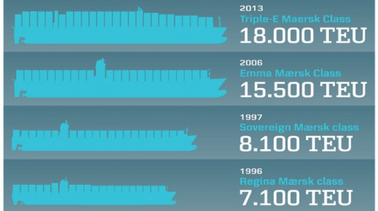 19 B- triple-e-maersk-worlds-largest-ship