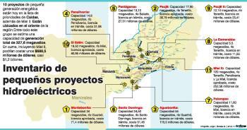 caldas proyectos hidoenergeticos pequeños - energia pch