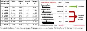colombia-barcos-portaconenedores