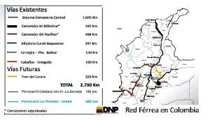 Ferrocarril Cafetero-FFCC Colombia