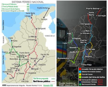 colombia - tren andino - red ferrea - ffcc-  ferrocarril cafetero -  railroad
