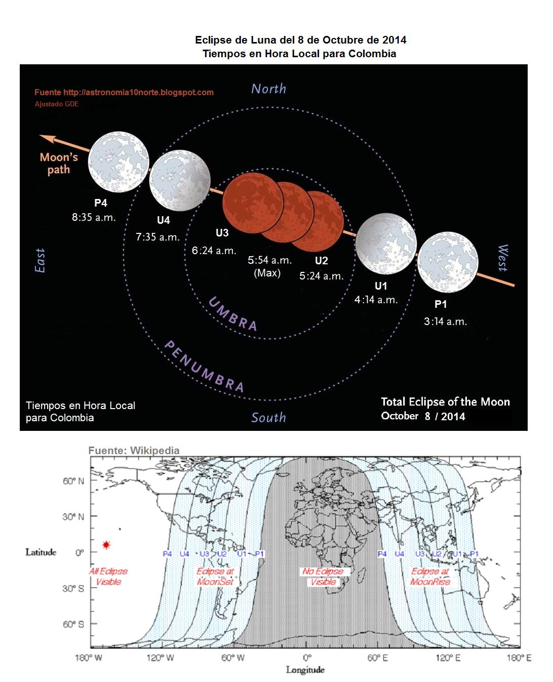 Eclipse de Luna 2014 Octubre Eclipse de Luna Octubre 8 de