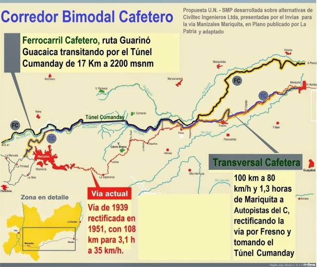 Tunel Cumanday para el Sistema Bimodal Cafetero