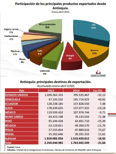 14 Antioquia Exporta