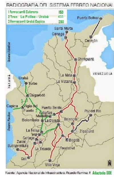 4 red ferrea de colombia y ferrocarril cafetero