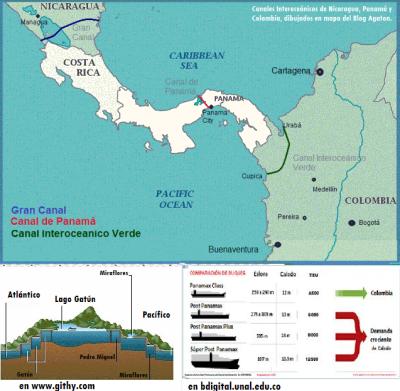 7 Pasos Ineroceanicos por las Americas fronteras colombia