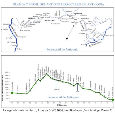 FFCC Antioquia