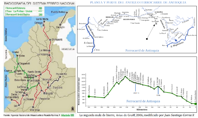 Nuevo Ferrocarril de Antioquia -