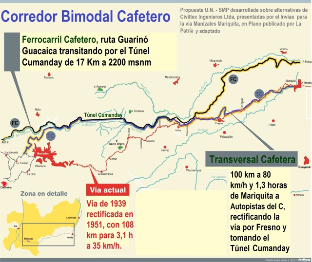 18 corredor bimodal-cafetero - ferrocarril cafetero