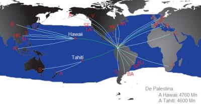 Aeropuero del Cafe - alcances con aviones de 5000 millas