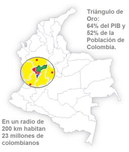 Eje Cafetero - Triangulo de Oro de Colombia