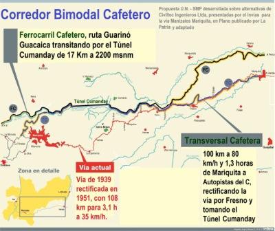 ferrocarril cafetero y via al magdalena