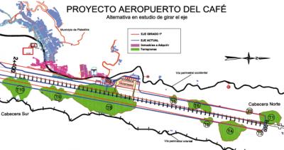 proyecto aerocafe con rotacion de la pista