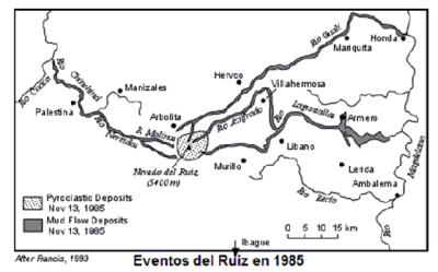 Eventos del ruiz - erupción de 1985
