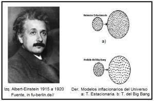 A- Einstein