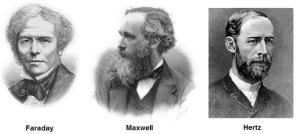 faraday-Maxwel-Hertz