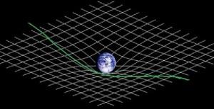 geometria el espacio deformado